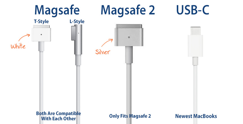 which-tips-usb-c.jpg